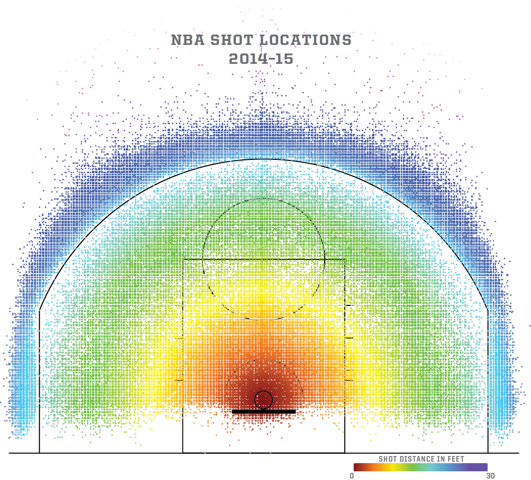 How Mapping Shots In The NBA Changed It Forever
